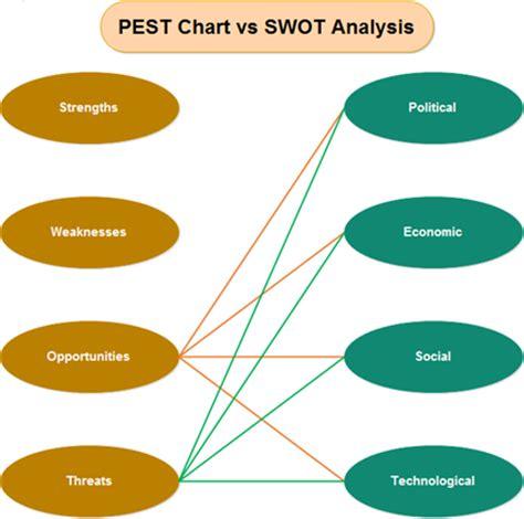 Writing case study analysis paper